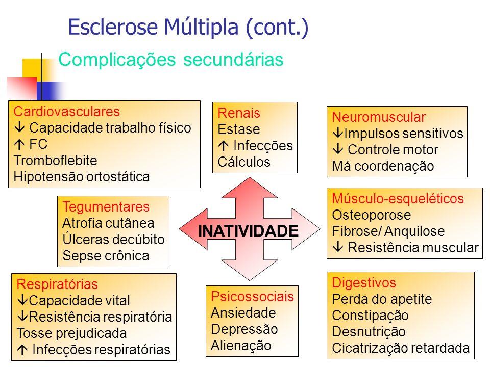 Esclerose Múltipla (cont.) Complicações secundárias Neuromuscular Impulsos sensitivos Controle motor Má coordenação Renais Estase Infecções Cálculos C