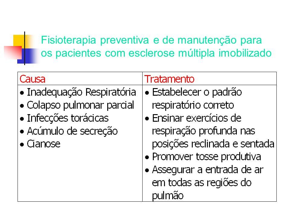 Fisioterapia preventiva e de manutenção para os pacientes com esclerose múltipla imobilizado