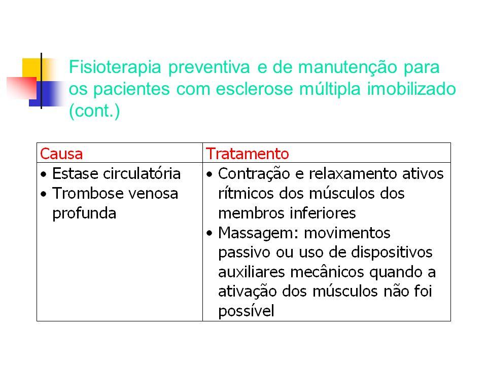 Fisioterapia preventiva e de manutenção para os pacientes com esclerose múltipla imobilizado (cont.)