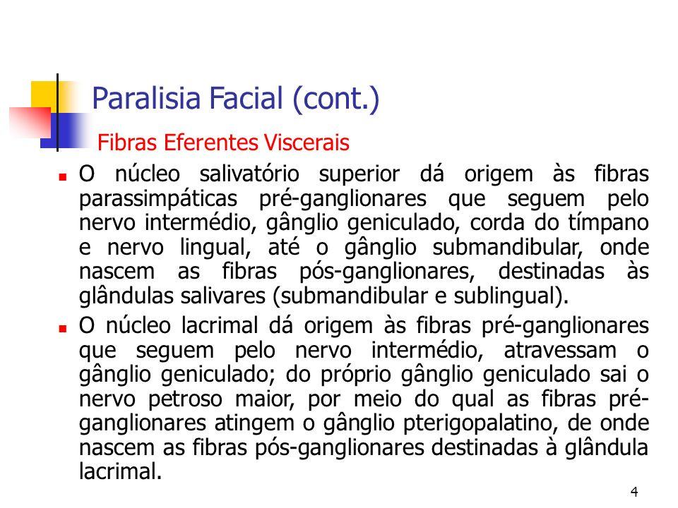 4 Paralisia Facial (cont.) O núcleo salivatório superior dá origem às fibras parassimpáticas pré-ganglionares que seguem pelo nervo intermédio, gângli