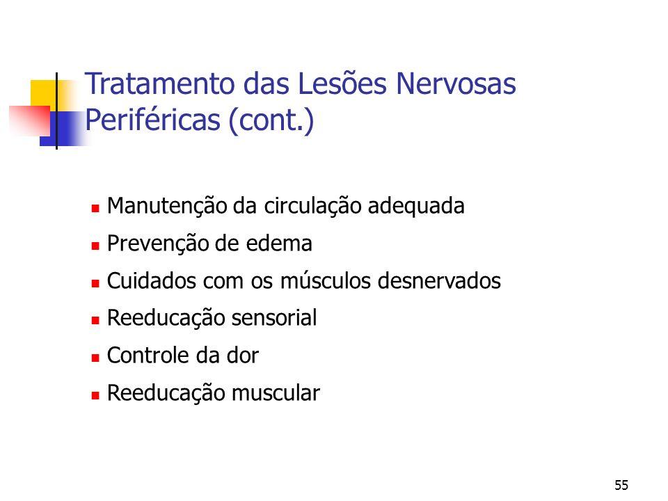55 Tratamento das Lesões Nervosas Periféricas (cont.) Manutenção da circulação adequada Prevenção de edema Cuidados com os músculos desnervados Reeduc