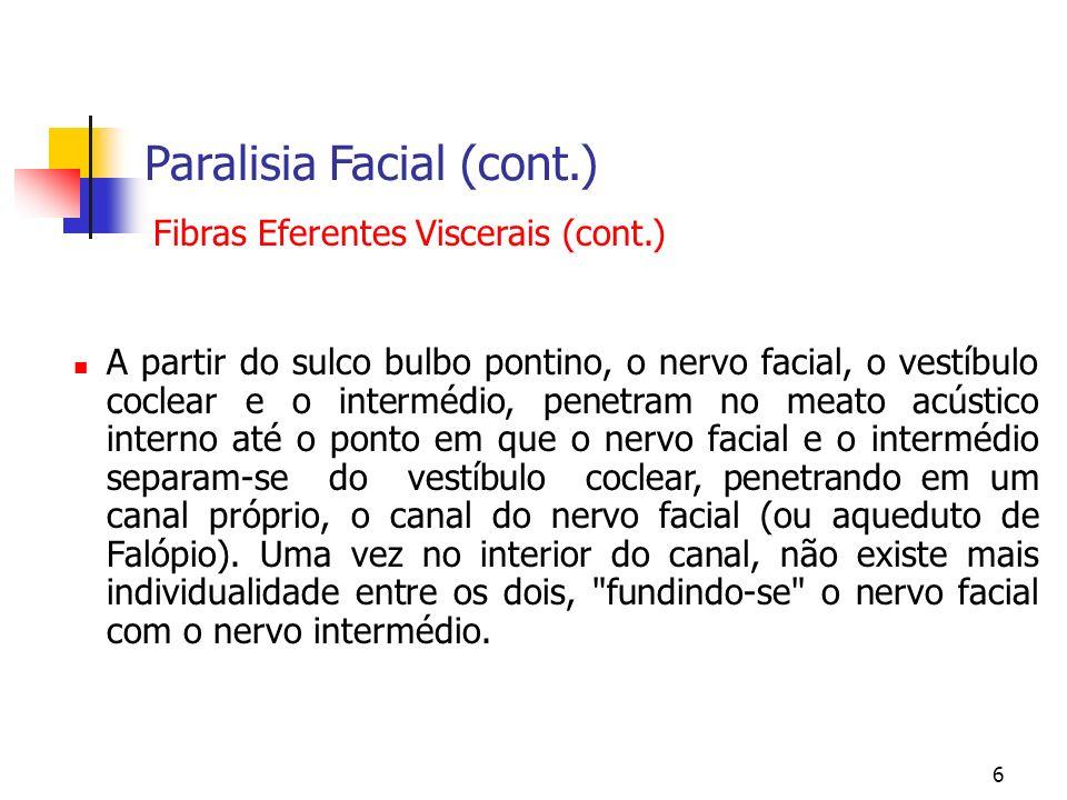 6 Paralisia Facial (cont.) A partir do sulco bulbo pontino, o nervo facial, o vestíbulo coclear e o intermédio, penetram no meato acústico interno até