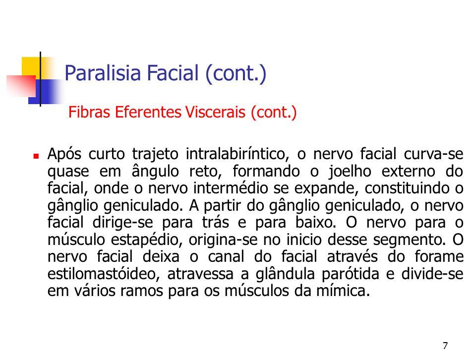 7 Paralisia Facial (cont.) Após curto trajeto intralabiríntico, o nervo facial curva-se quase em ângulo reto, formando o joelho externo do facial, ond