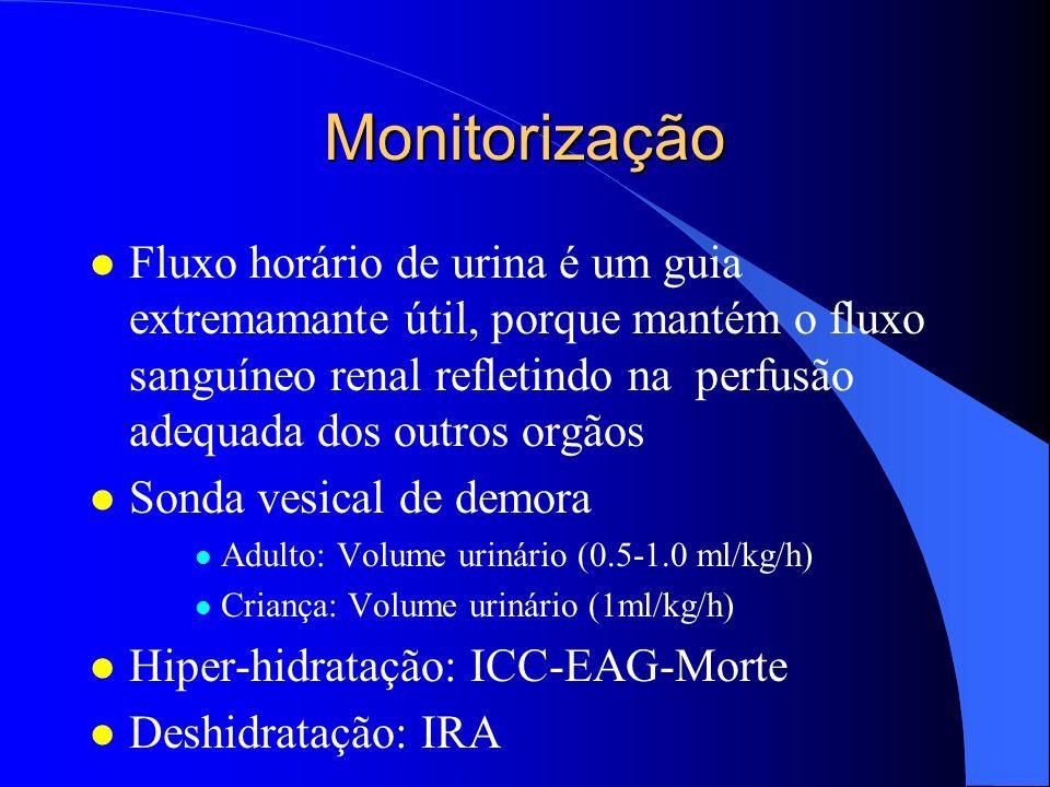 Monitorização l Queimaduras elétricas l Queimaduras +80% SCQ ou associadas a traumas por esmagamento l Necessitam maior aporte de fluidos para manter fluxo urinário intenso para, possibilitar eliminação de pigmentos depositados nos túbulos renais (mioglubinúria) e hiperpotassemia