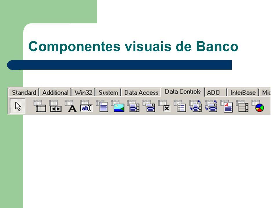 Componentes visuais de Banco