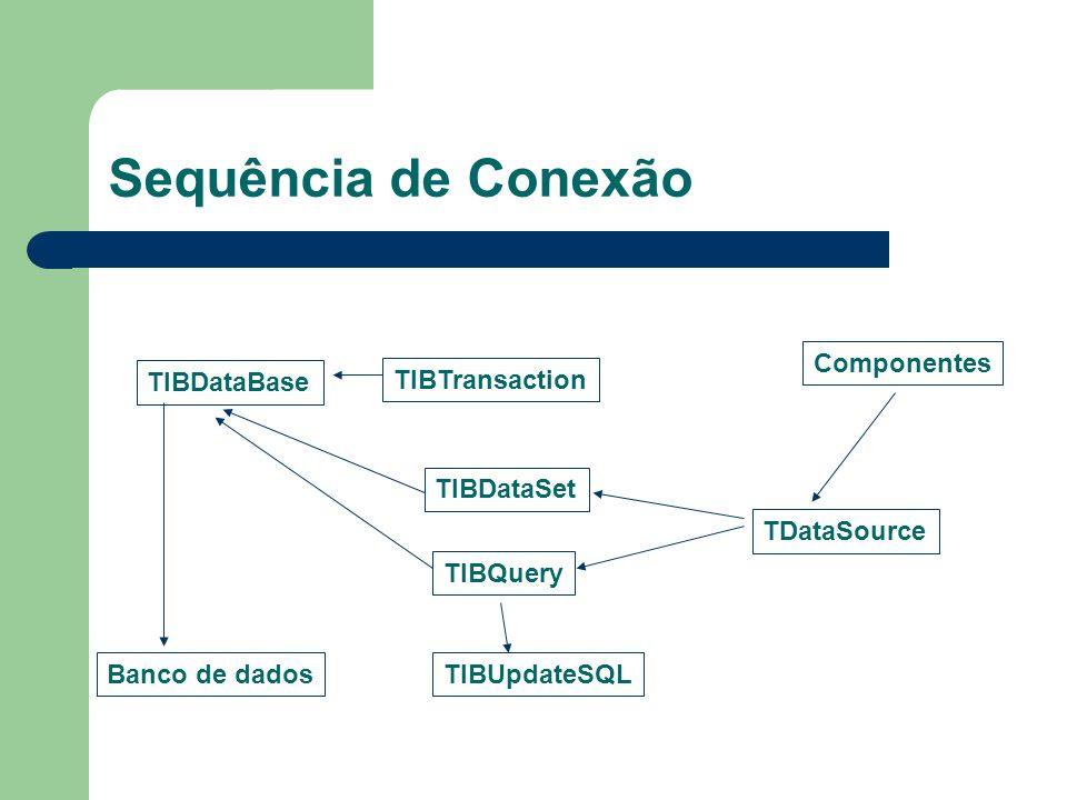 Sequência de Conexão TIBDataBase TIBTransaction TIBDataSet TIBQuery TIBUpdateSQL TDataSource Banco de dados Componentes