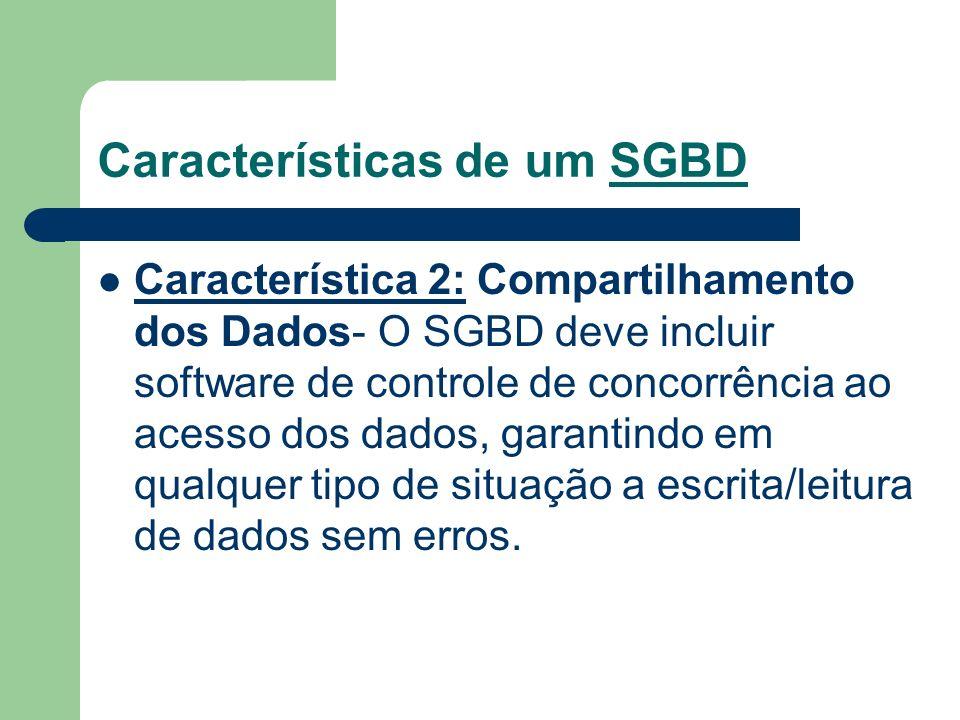 Características de um SGBD Característica 2: Compartilhamento dos Dados- O SGBD deve incluir software de controle de concorrência ao acesso dos dados,