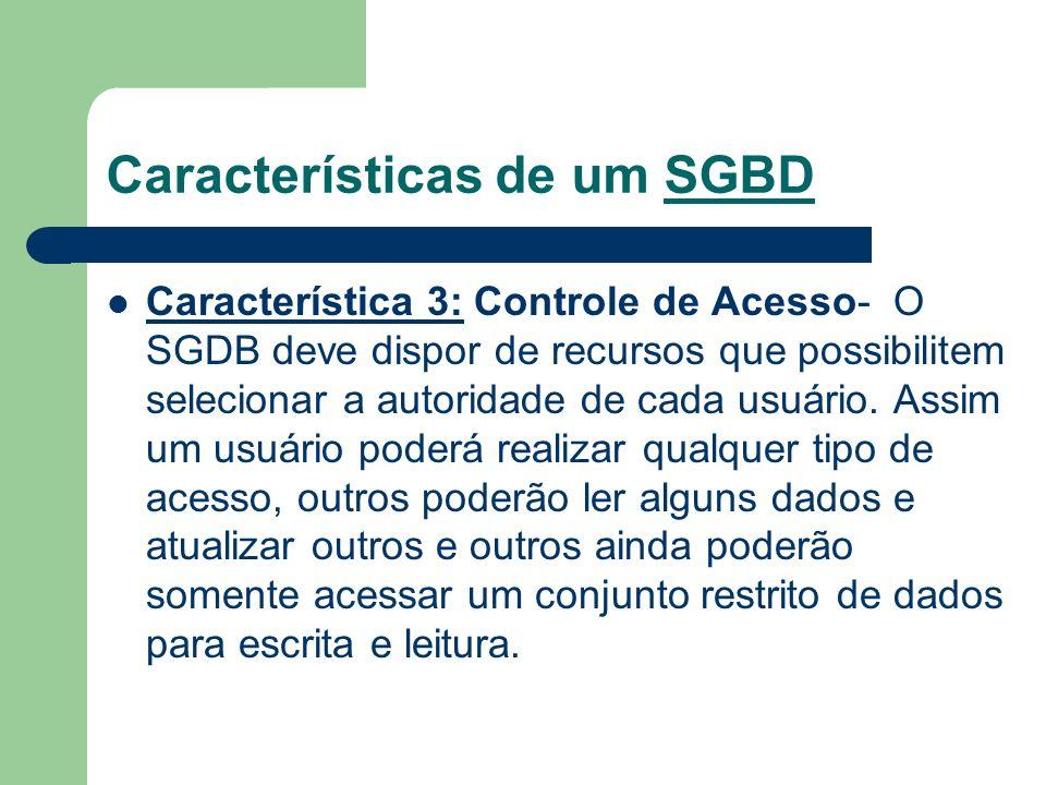 Características de um SGBD Característica 3: Controle de Acesso- O SGDB deve dispor de recursos que possibilitem selecionar a autoridade de cada usuár