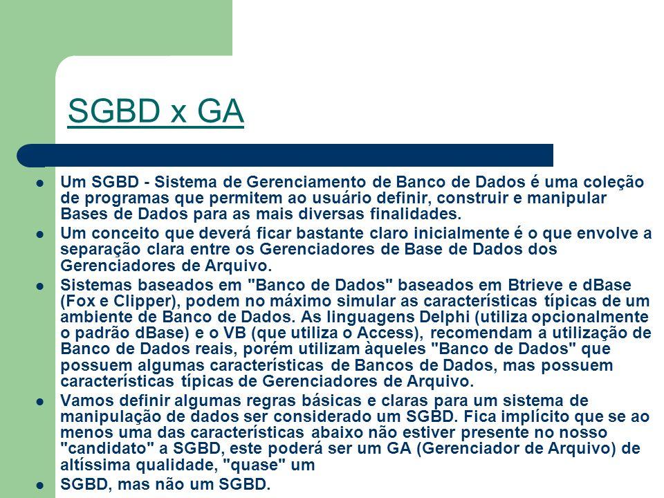 SGBD x GA Um SGBD - Sistema de Gerenciamento de Banco de Dados é uma coleção de programas que permitem ao usuário definir, construir e manipular Bases