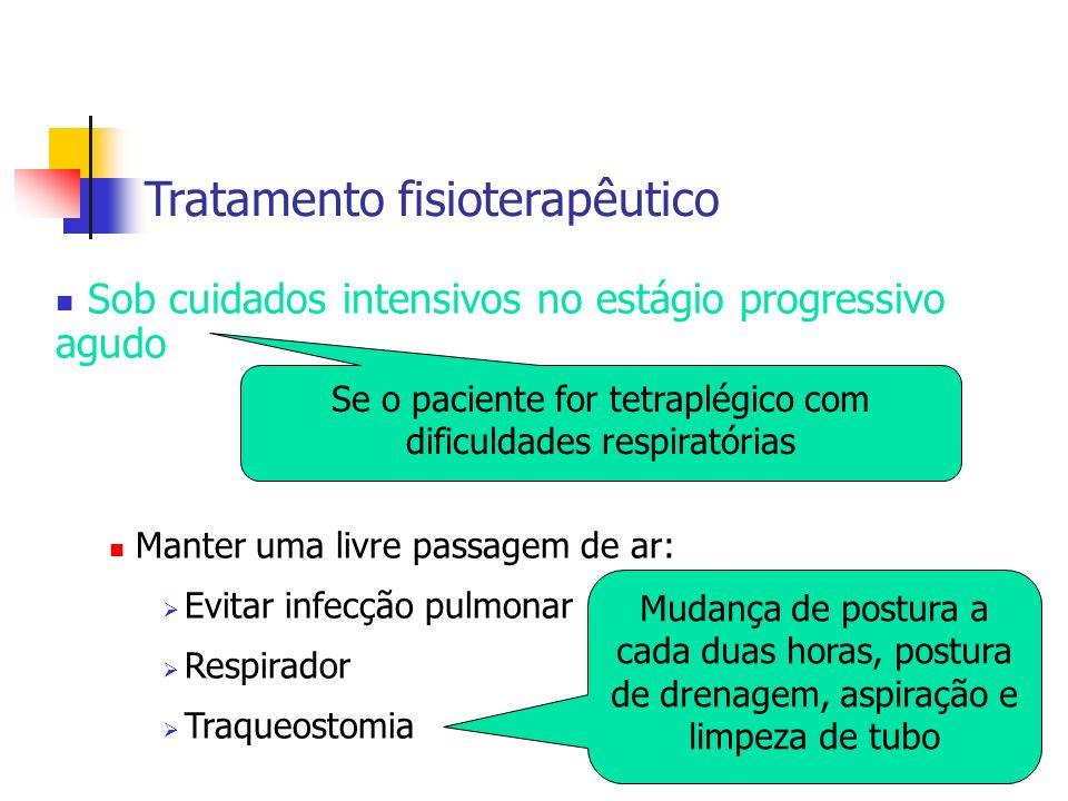 12 Sob cuidados intensivos no estágio progressivo agudo Manter uma livre passagem de ar: Evitar infecção pulmonar Respirador Traqueostomia Tratamento