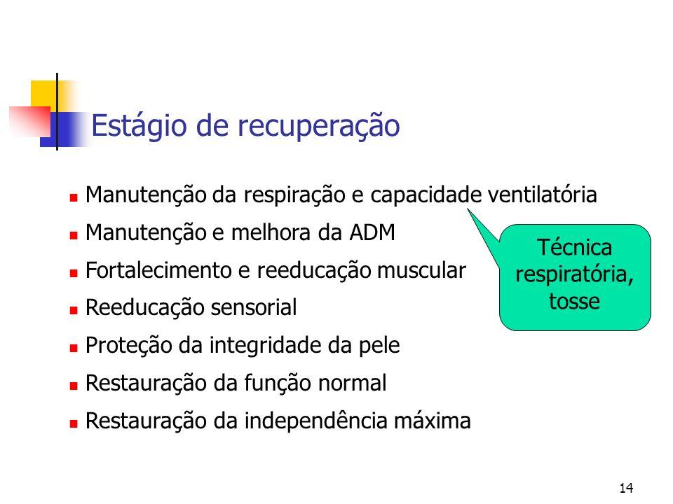 14 Manutenção da respiração e capacidade ventilatória Manutenção e melhora da ADM Fortalecimento e reeducação muscular Reeducação sensorial Proteção d