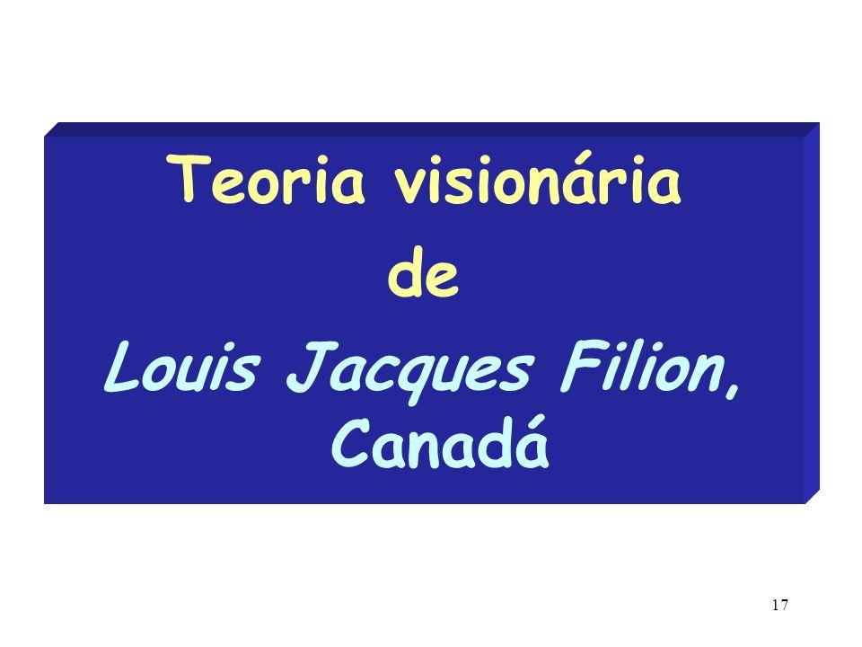 17 Teoria visionária de Louis Jacques Filion, Canadá