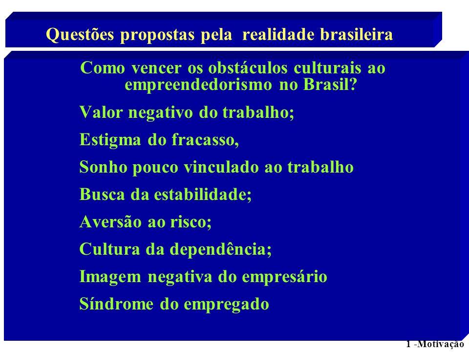 Questões propostas pela realidade brasileira Como vencer os obstáculos culturais ao empreendedorismo no Brasil? Valor negativo do trabalho; Estigma do