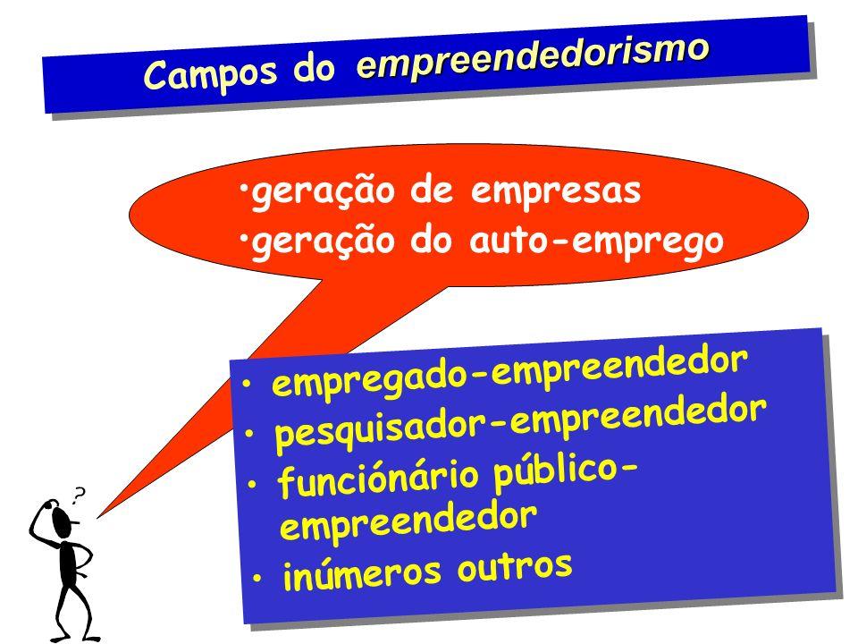 9 Empreendedores, quem são eles .(1) O empreendedor tem um modelo que o influencia.