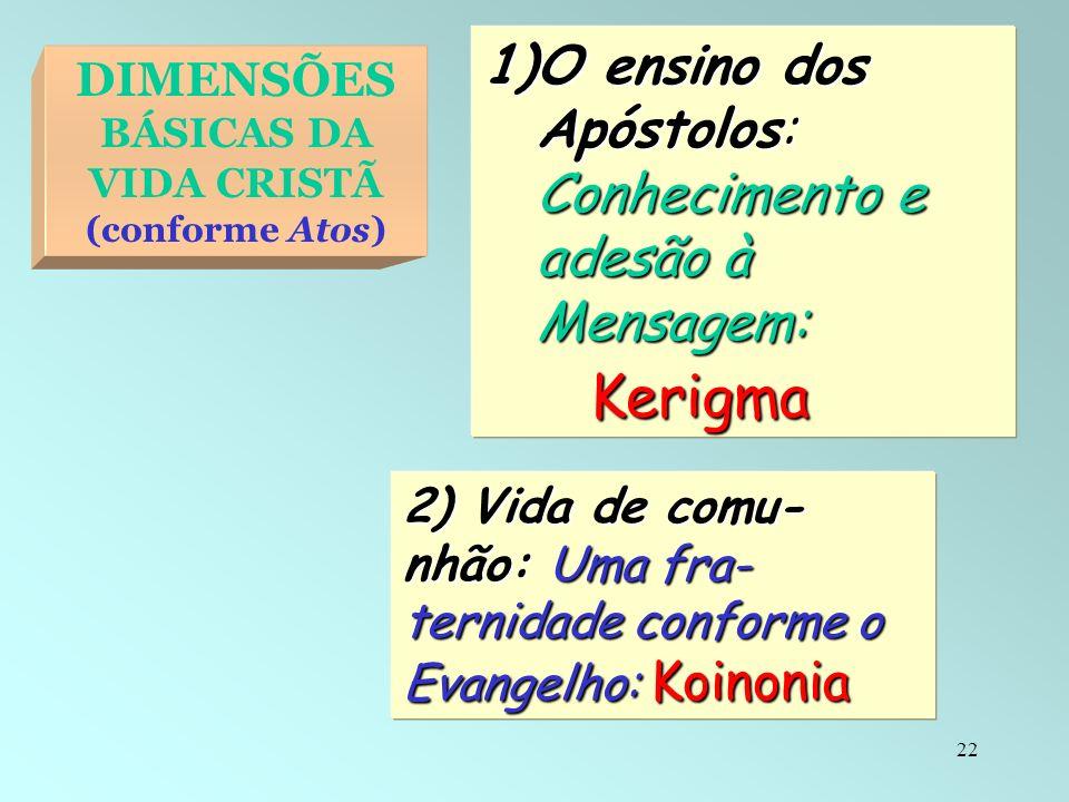 22 DIMENSÕES BÁSICAS DA VIDA CRISTÃ (conforme Atos) 1)O ensino dos Apóstolos: Conhecimento e adesão à Mensagem: Kerigma Kerigma 2) Vida de comu- nhão: