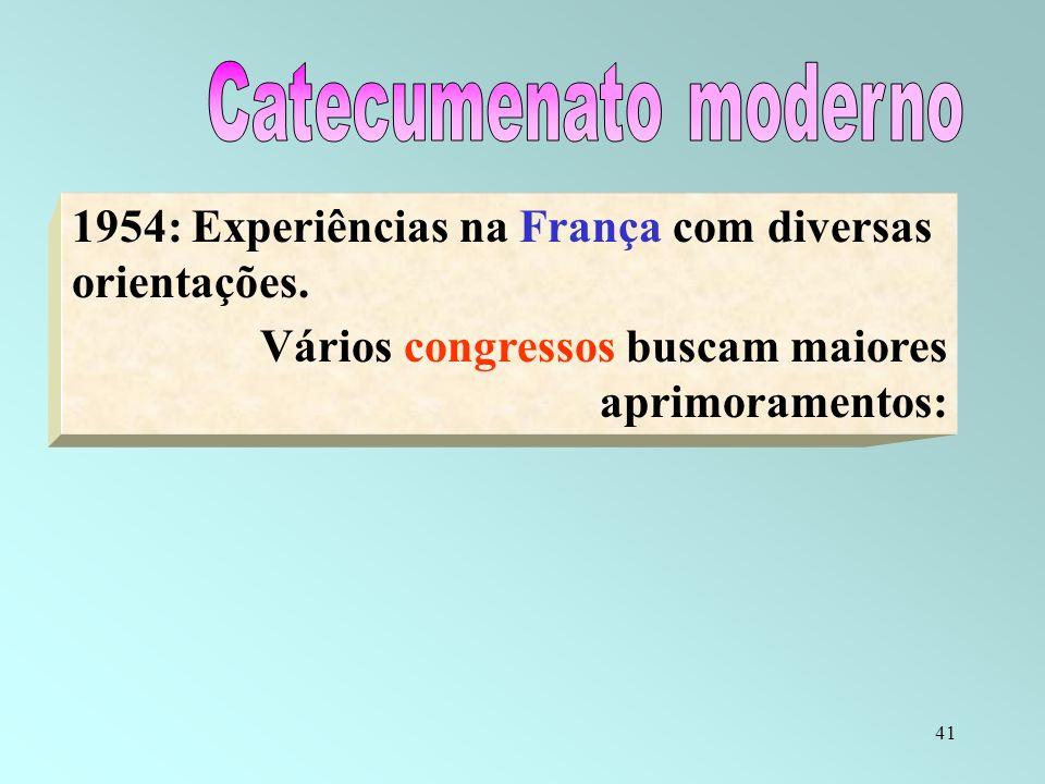 41 1954: Experiências na França com diversas orientações. Vários congressos buscam maiores aprimoramentos: