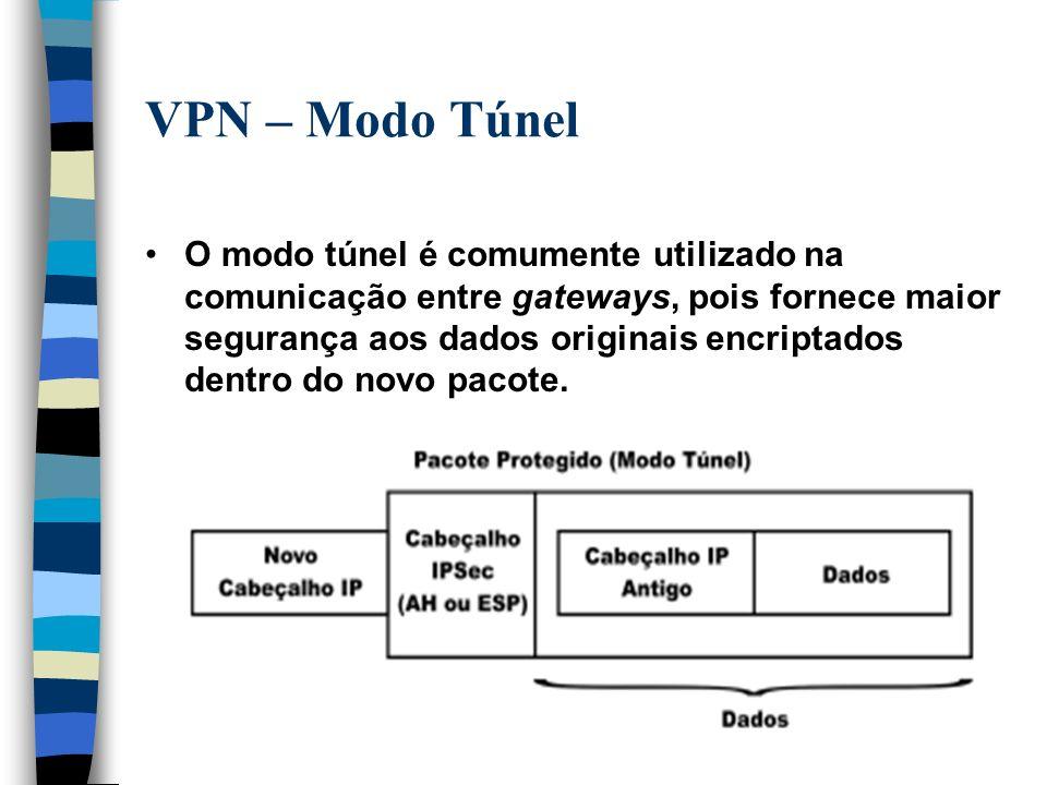 VPN – Modo Túnel O modo túnel é comumente utilizado na comunicação entre gateways, pois fornece maior segurança aos dados originais encriptados dentro