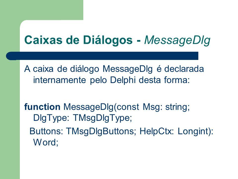 Caixas de Diálogos - MessageDlg A caixa de diálogo MessageDlg é declarada internamente pelo Delphi desta forma: function MessageDlg(const Msg: string; DlgType: TMsgDlgType; Buttons: TMsgDlgButtons; HelpCtx: Longint): Word;