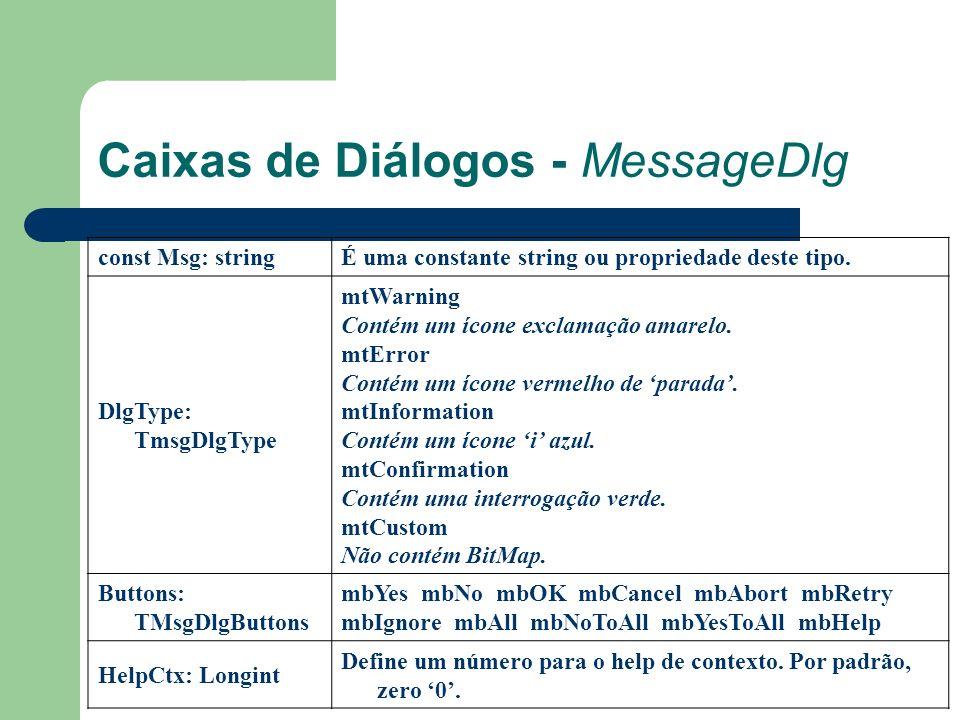 Caixas de Diálogos - MessageDlg const Msg: stringÉ uma constante string ou propriedade deste tipo.