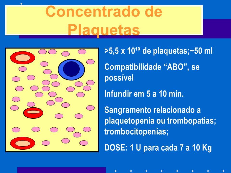 Concentrado de Plaquetas >5,5 x 10¹º de plaquetas;~50 ml Compatibilidade ABO, se possível Infundir em 5 a 10 min. Sangramento relacionado a plaquetope