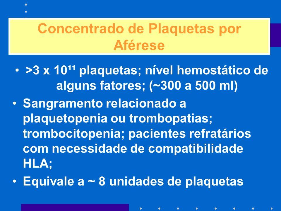 >3 x 10¹¹ plaquetas; nível hemostático de alguns fatores; (~300 a 500 ml) Sangramento relacionado a plaquetopenia ou trombopatias; trombocitopenia; pa