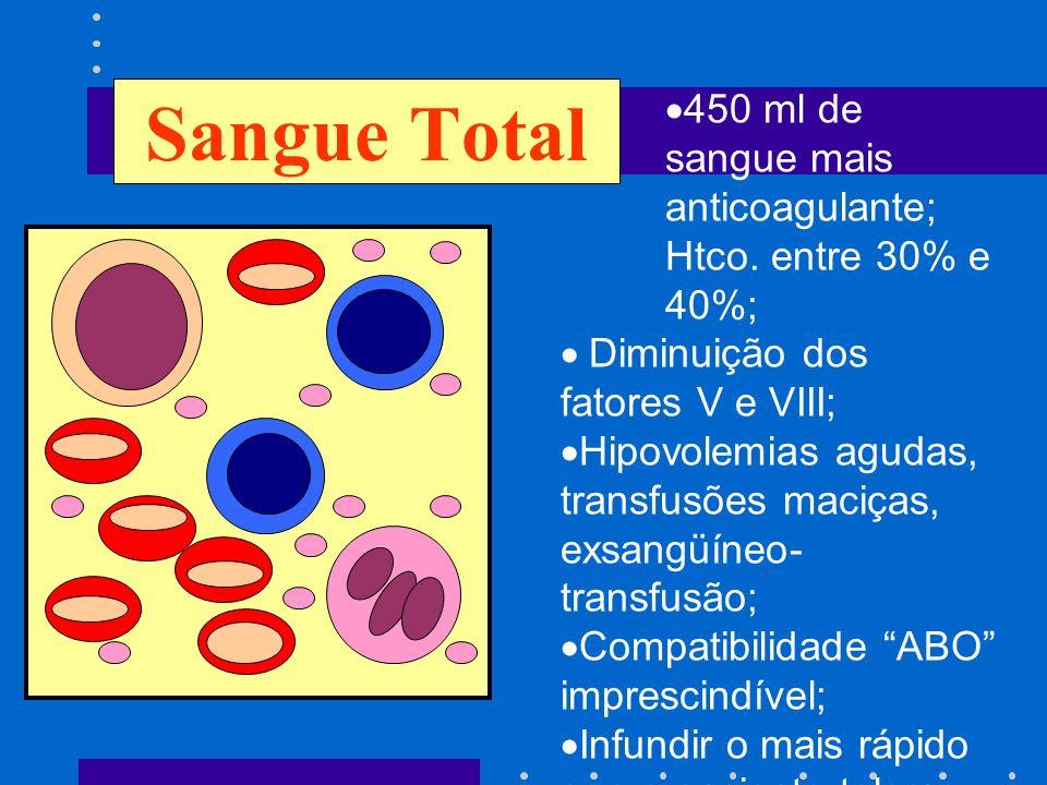 450 ml de sangue mais anticoagulante; Htco. entre 30% e 40%; Diminuição dos fatores V e VIII; Hipovolemias agudas, transfusões maciças, exsangüíneo- t