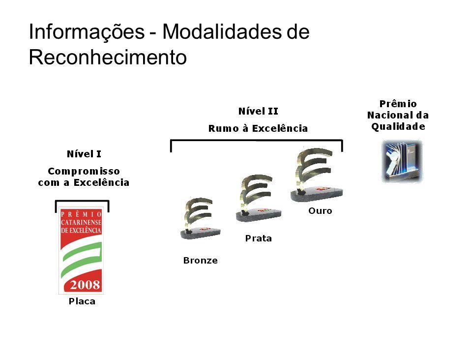 Histórico – PCE 2005 Organizações Reconhecidas Nível I - Compromisso com a Excelência 28º GAC - Criciúma Celulose Irani Divisão Papel – Vargem Bonita Datasul - Joinville Intelbras – São José