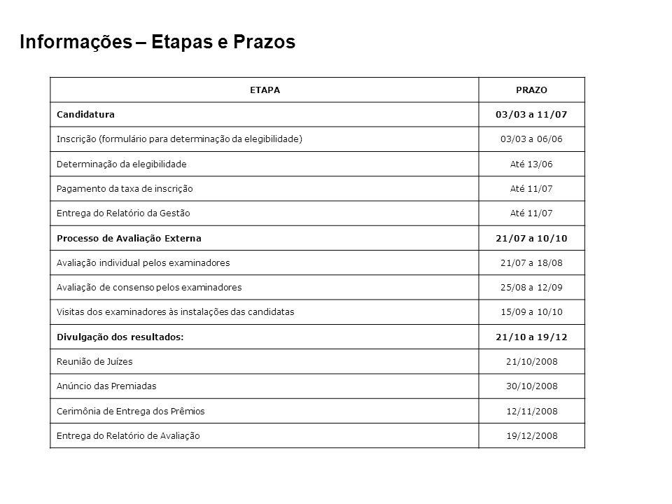 Informações – Etapas e Prazos ETAPAPRAZO Candidatura03/03 a 11/07 Inscrição (formulário para determinação da elegibilidade)03/03 a 06/06 Determinação