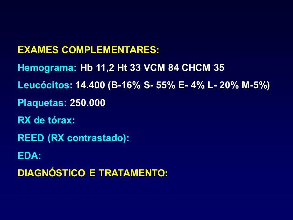 EXAMES COMPLEMENTARES: Hemograma: Hb 11,2 Ht 33 VCM 84 CHCM 35 Leucócitos: 14.400 (B-16% S- 55% E- 4% L- 20% M-5%) Plaquetas: 250.000 RX de tórax: REE
