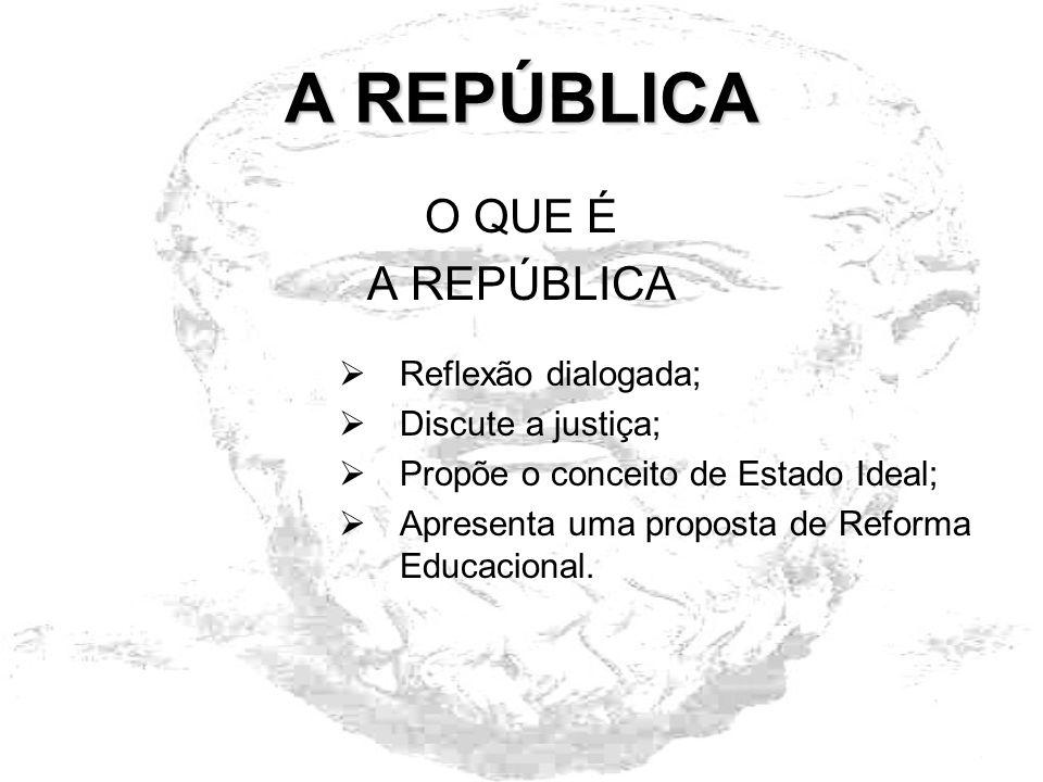 A REPÚBLICA O QUE É A REPÚBLICA Reflexão dialogada; Discute a justiça; Propõe o conceito de Estado Ideal; Apresenta uma proposta de Reforma Educaciona