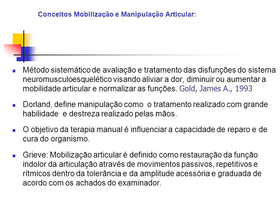 Mobilização X Manipulação Articular Mobilização – Mobilização do segmento articular dentro do limite do movimento acessório ou no final da ADM.