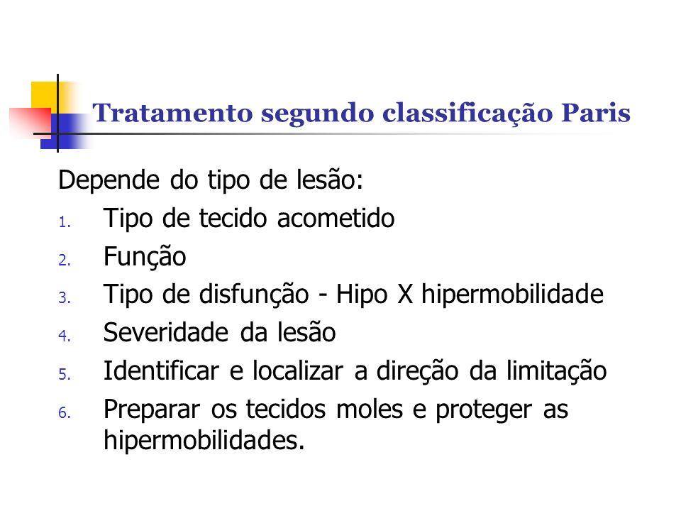 Tratamento segundo classificação Paris Depende do tipo de lesão: 1. Tipo de tecido acometido 2. Função 3. Tipo de disfunção - Hipo X hipermobilidade 4
