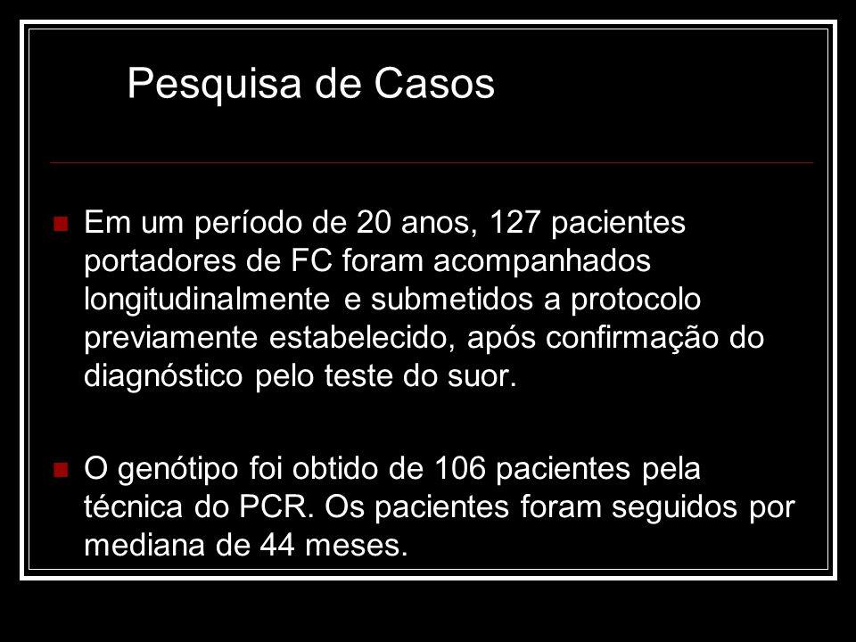 Em um período de 20 anos, 127 pacientes portadores de FC foram acompanhados longitudinalmente e submetidos a protocolo previamente estabelecido, após