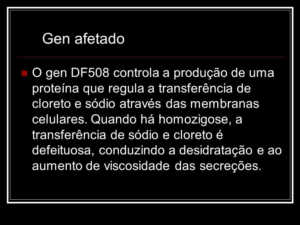 O gen DF508 controla a produção de uma proteína que regula a transferência de cloreto e sódio através das membranas celulares. Quando há homozigose, a