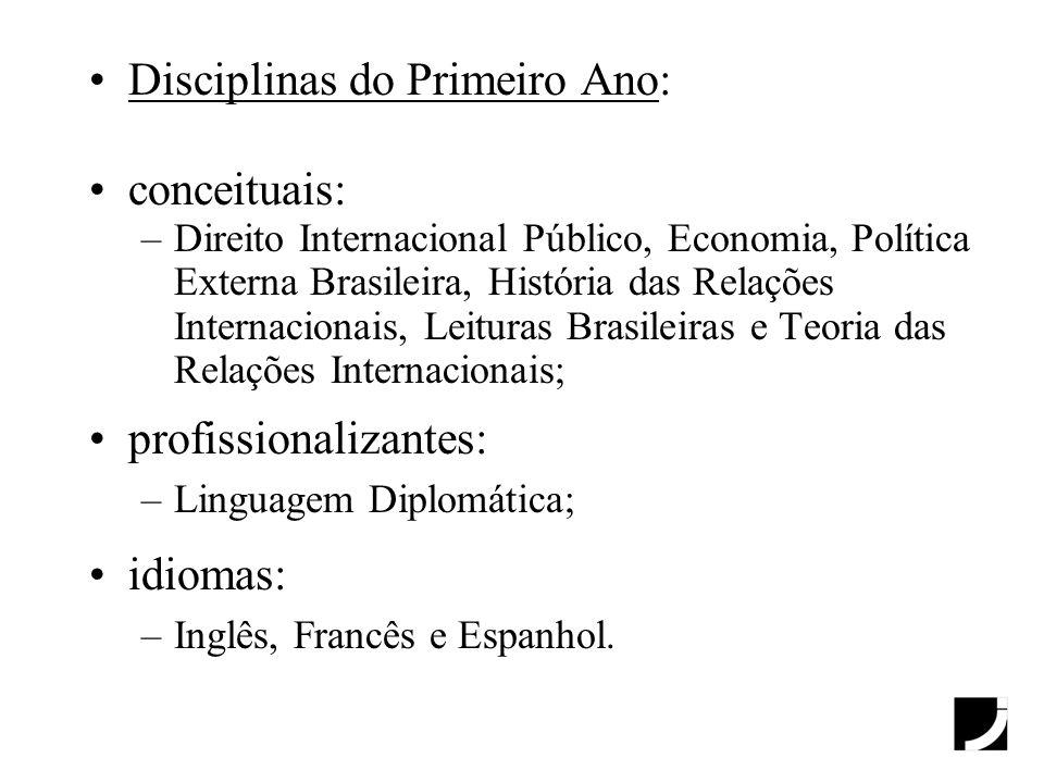 Disciplinas do Primeiro Ano: conceituais: –Direito Internacional Público, Economia, Política Externa Brasileira, História das Relações Internacionais,