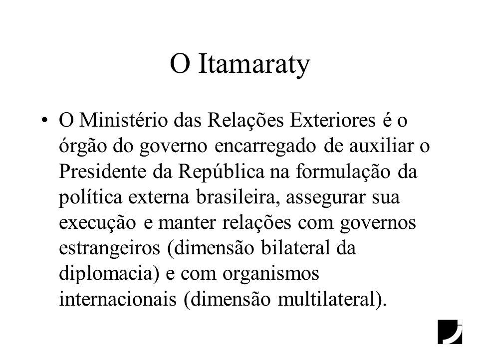 Funções do Itamaraty –colher as informações necessárias à formulação e execução da política exterior do Brasil; –dar execução às diretrizes de política externa estabelecidas pelo Presidente da República; –representar o governo no exterior;