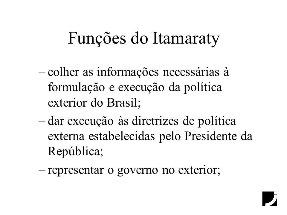 Funções do Itamaraty –colher as informações necessárias à formulação e execução da política exterior do Brasil; –dar execução às diretrizes de polític