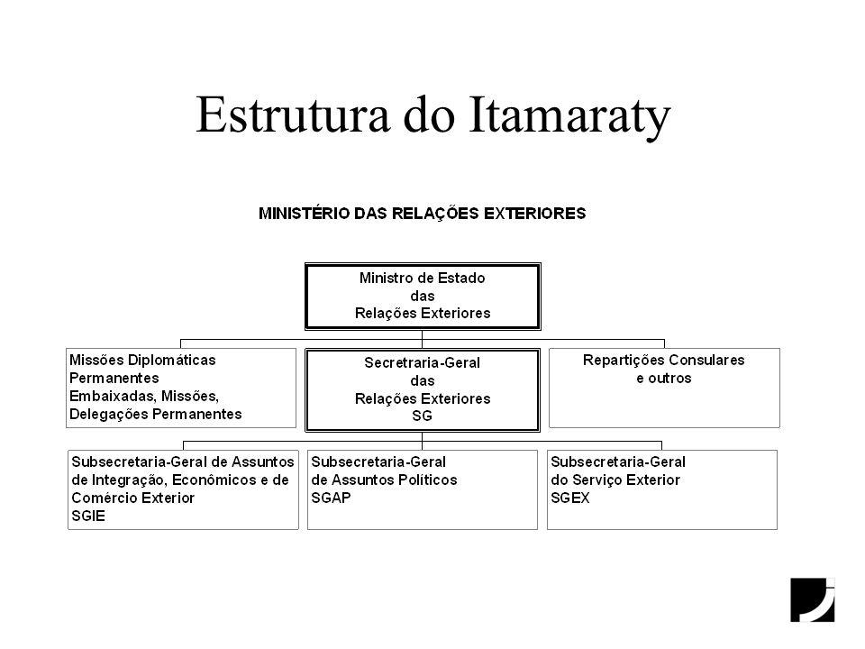 Estrutura do Itamaraty