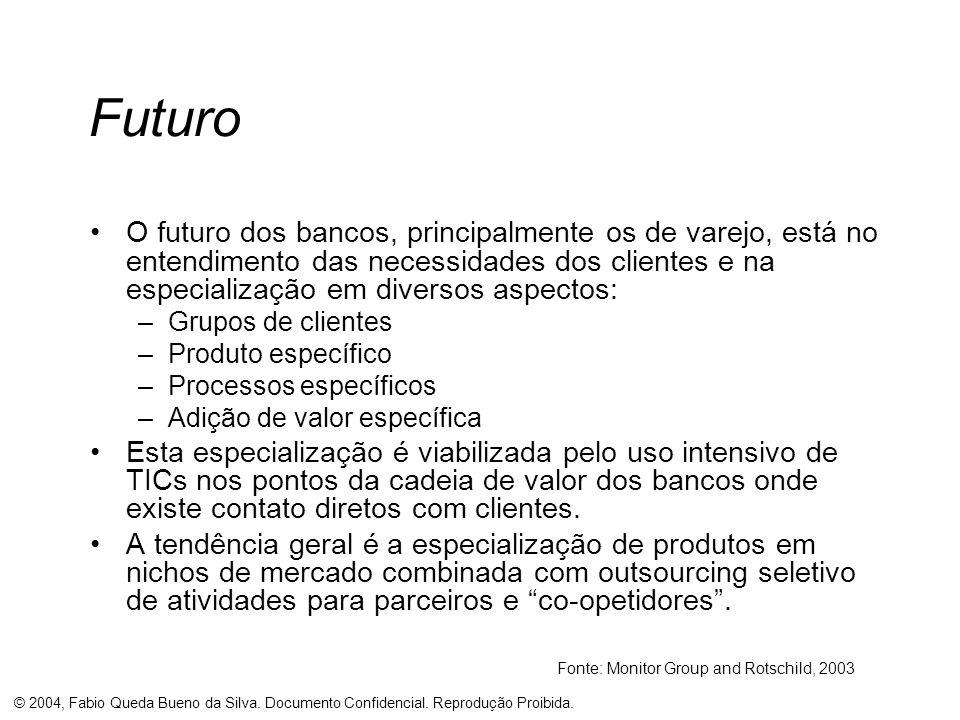 © 2004, Fabio Queda Bueno da Silva. Documento Confidencial. Reprodução Proibida. Futuro O futuro dos bancos, principalmente os de varejo, está no ente
