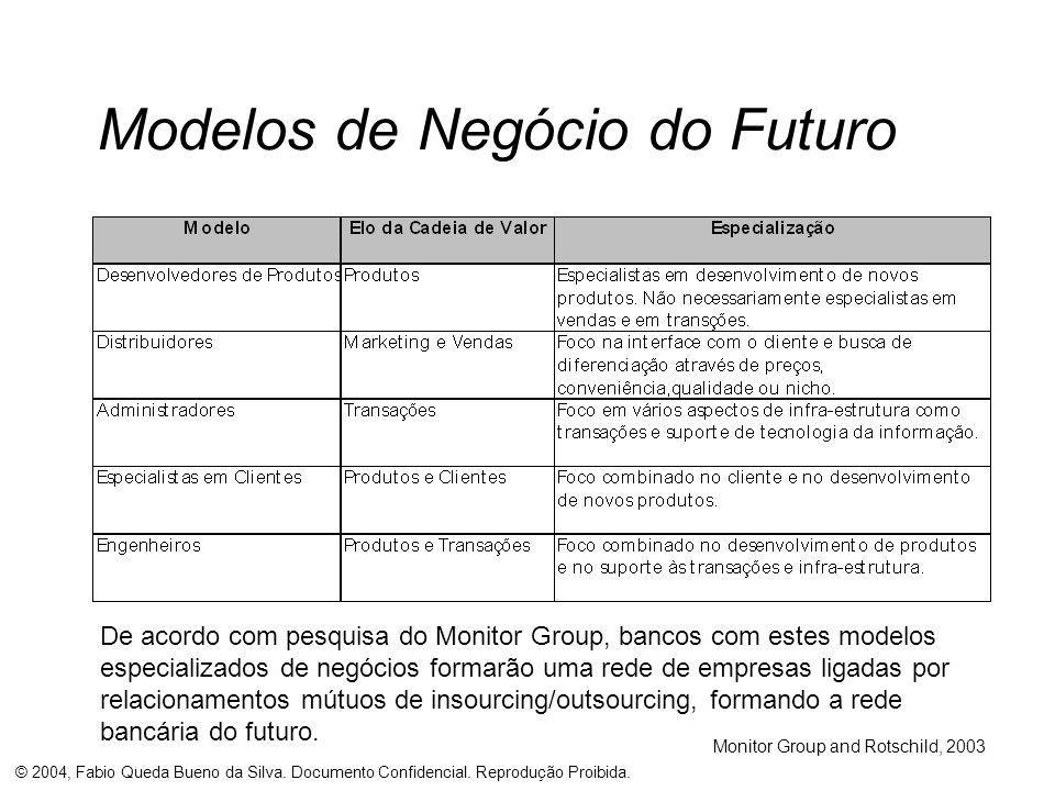 © 2004, Fabio Queda Bueno da Silva. Documento Confidencial. Reprodução Proibida. Modelos de Negócio do Futuro De acordo com pesquisa do Monitor Group,