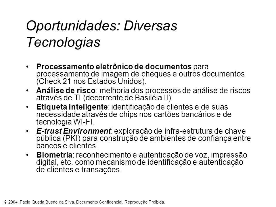 © 2004, Fabio Queda Bueno da Silva. Documento Confidencial. Reprodução Proibida. Oportunidades: Diversas Tecnologias Processamento eletrônico de docum