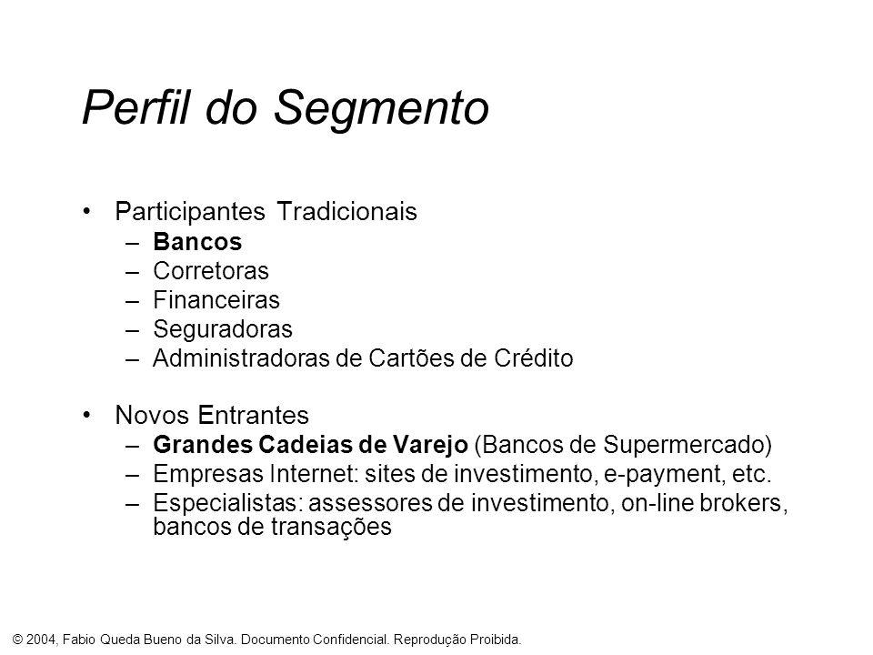 © 2004, Fabio Queda Bueno da Silva. Documento Confidencial. Reprodução Proibida. Perfil do Segmento Participantes Tradicionais –Bancos –Corretoras –Fi
