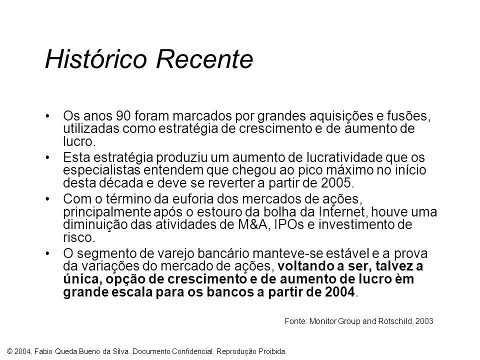 © 2004, Fabio Queda Bueno da Silva. Documento Confidencial. Reprodução Proibida. Histórico Recente Os anos 90 foram marcados por grandes aquisições e