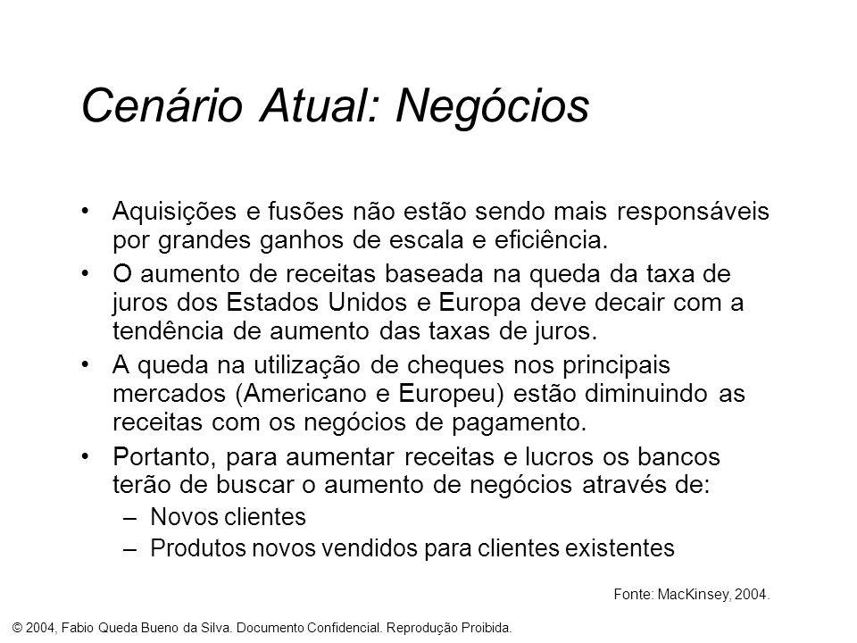 © 2004, Fabio Queda Bueno da Silva. Documento Confidencial. Reprodução Proibida. Cenário Atual: Negócios Aquisições e fusões não estão sendo mais resp