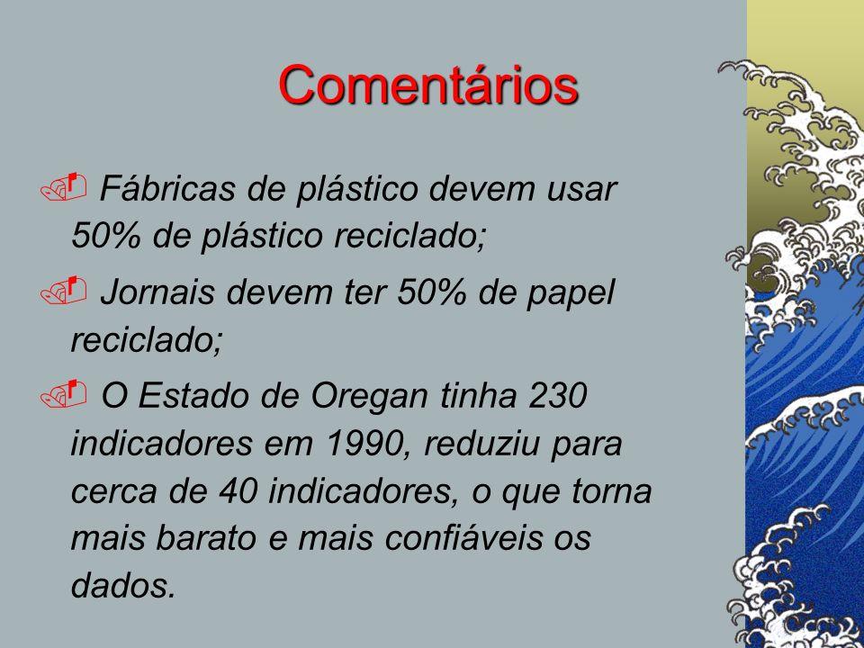 Comentários Fábricas de plástico devem usar 50% de plástico reciclado;. Jornais devem ter 50% de papel reciclado;. O Estado de Oregan tinha 230 indica