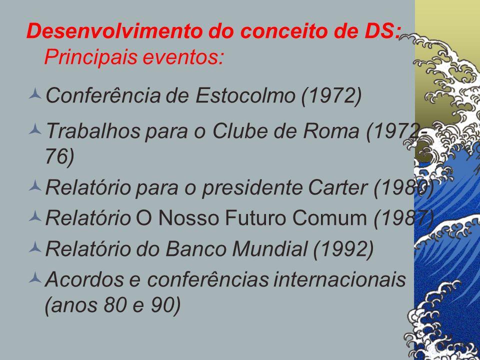 Desenvolvimento do conceito de DS: Principais eventos: Conferência de Estocolmo (1972) Trabalhos para o Clube de Roma (1972- 76) Relatório para o pres
