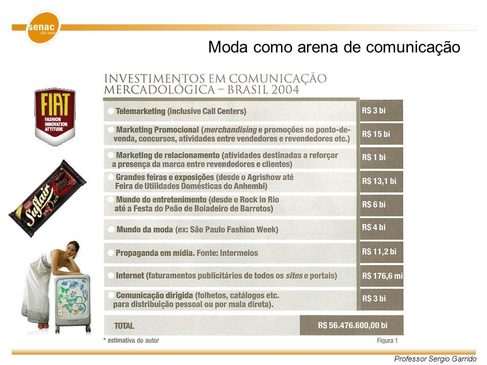 Professor Sergio Garrido Moda como arena de comunicação