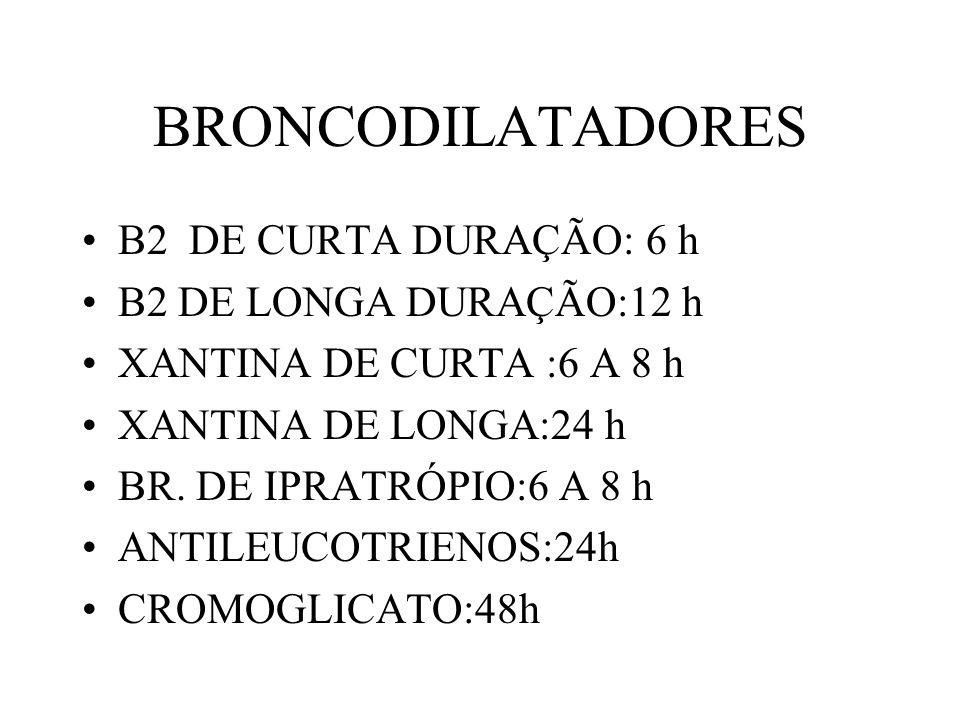RISCO CIRÚRGICO CIRURGIA DE ALTO RISCO CV < 1,8 l VEF1,0 < 1,2 l VVM < 50 % DO PREVISTO QUANDO VEF1,0 PRE- OPERATÓRIO E < DO QUE 30% DO PREVISTO OU 0,6 l,QUALQUER RESSECÇÃO É CONSIDERADA CONTRA INDICADA.