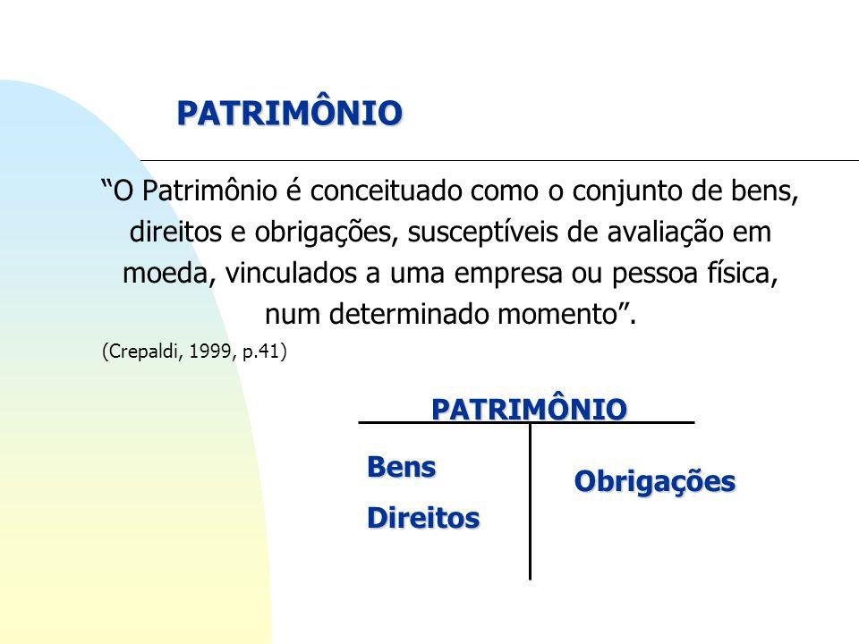 PATRIMÔNIO PATRIMÔNIO O Patrimônio é conceituado como o conjunto de bens, direitos e obrigações, susceptíveis de avaliação em moeda, vinculados a uma