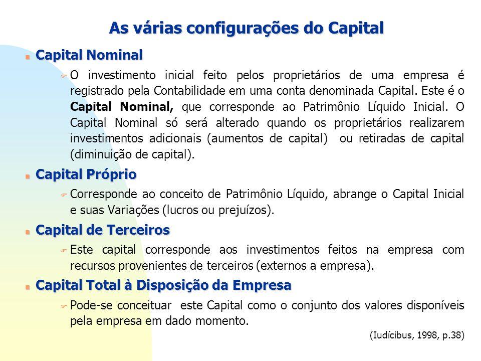 As várias configurações do Capital n Capital Nominal F O investimento inicial feito pelos proprietários de uma empresa é registrado pela Contabilidade